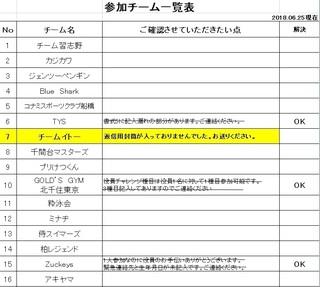 20180625 チーム連絡事項1.jpg