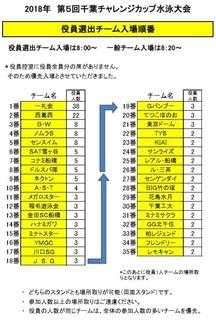 2018千葉チャレ 入場ルール.jpg