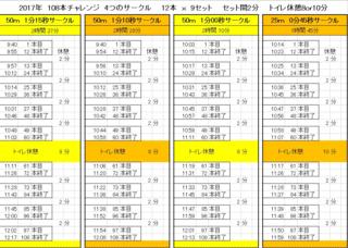 2017 108本 各サークル タイムスケ.png