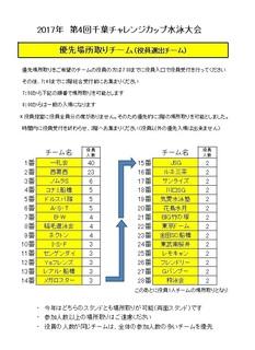 2017千葉チャレ 役員優先場所取り.jpg
