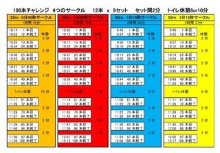 2019 108 2次要項P4  12本9セット タイムスケジュール.jpg