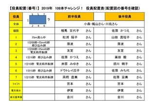 2019 108本 役員写真.jpg