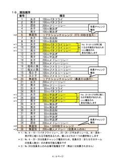 2019千葉チャレ JPEG要項P4  8ページ.jpg