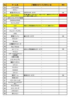 2019千葉チャレ連絡事項 2.jpg