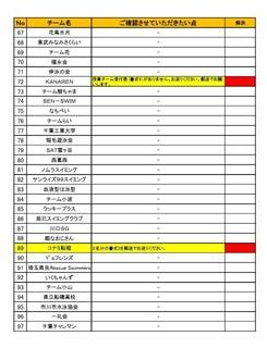 2019千葉チャレ連絡事項 3.jpg