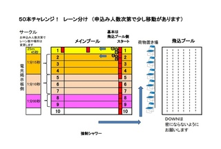 2020 50本チャレンジ レーン図.jpg