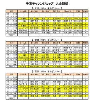 2020 千葉チャレ BrR.jpg