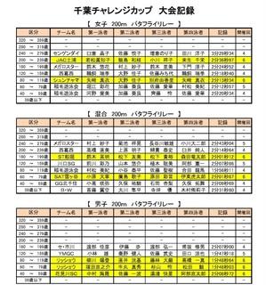2020 千葉チャレ FlyR.jpg